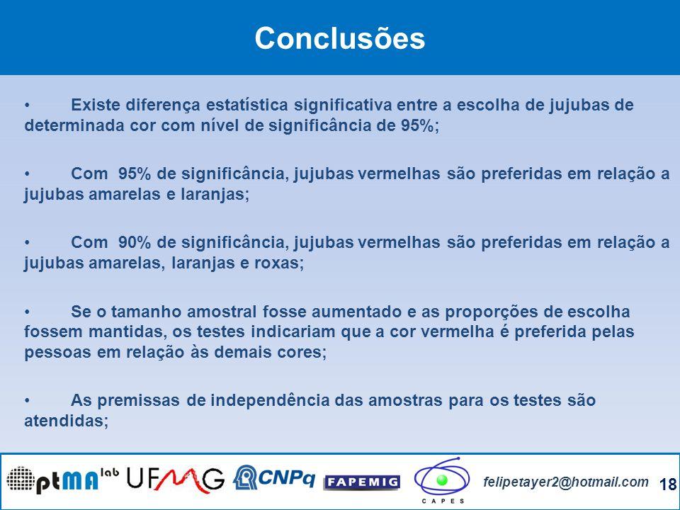 18 felipetayer2@hotmail.com Conclusões Existe diferença estatística significativa entre a escolha de jujubas de determinada cor com nível de significâ