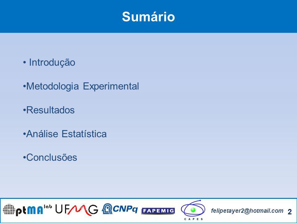 2 felipetayer2@hotmail.com Sumário Introdução Metodologia Experimental Resultados Análise Estatística Conclusões