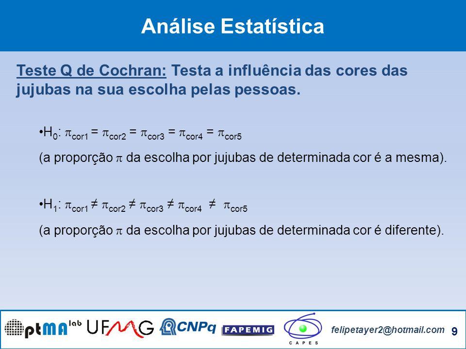 9 felipetayer2@hotmail.com Análise Estatística Teste Q de Cochran: Testa a influência das cores das jujubas na sua escolha pelas pessoas. H 0 : cor1 =