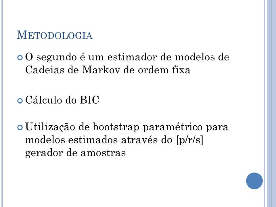 M ETODOLOGIA O segundo é um estimador de modelos de Cadeias de Markov de ordem fixa Cálculo do BIC Utilização de bootstrap paramétrico para modelos estimados através do [p/r/s] gerador de amostras