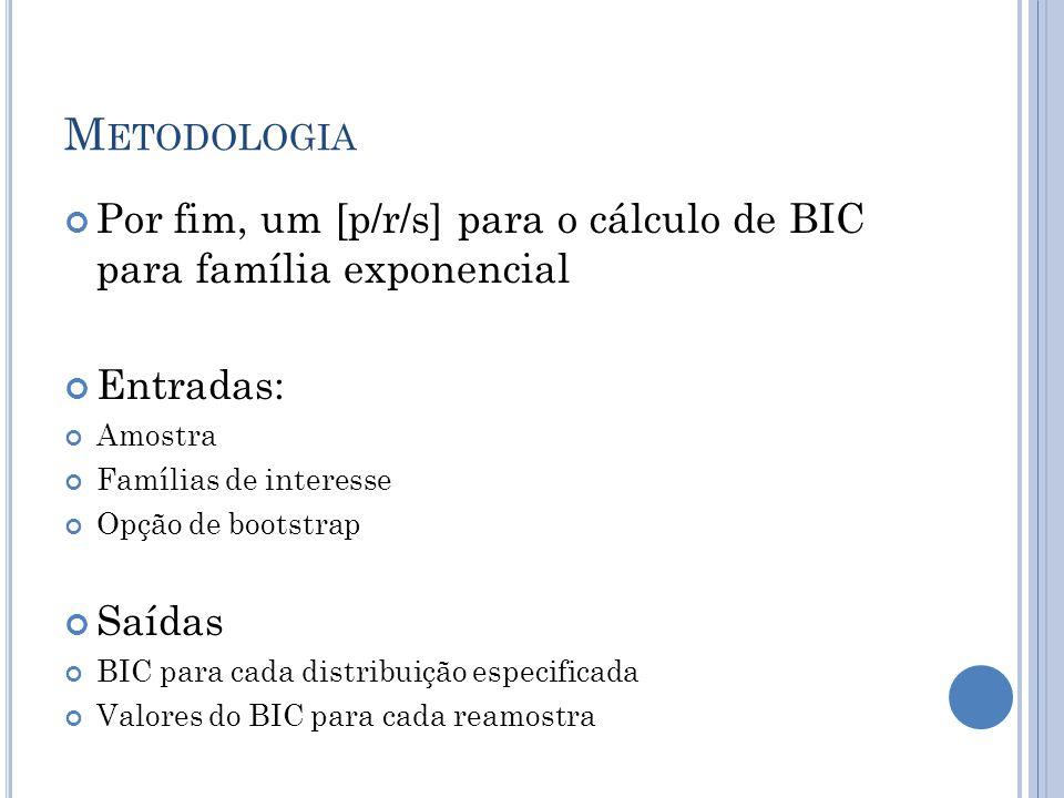 M ETODOLOGIA Por fim, um [p/r/s] para o cálculo de BIC para família exponencial Entradas: Amostra Famílias de interesse Opção de bootstrap Saídas BIC para cada distribuição especificada Valores do BIC para cada reamostra