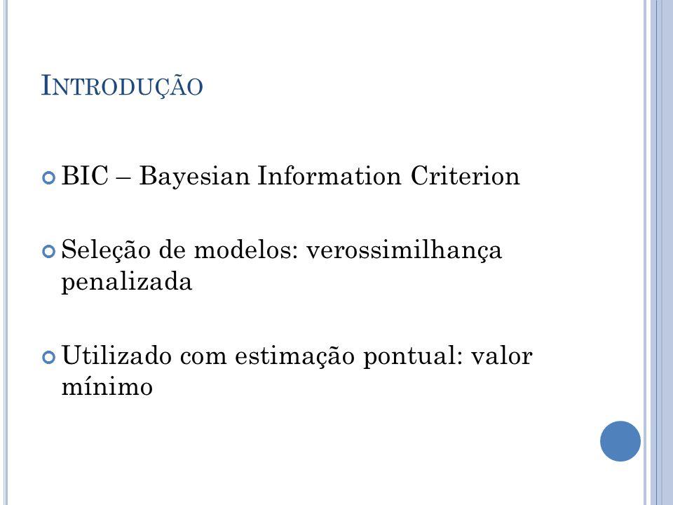 I NTRODUÇÃO BIC – Bayesian Information Criterion Seleção de modelos: verossimilhança penalizada Utilizado com estimação pontual: valor mínimo