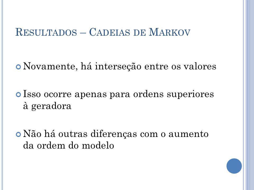 R ESULTADOS – C ADEIAS DE M ARKOV Novamente, há interseção entre os valores Isso ocorre apenas para ordens superiores à geradora Não há outras diferenças com o aumento da ordem do modelo