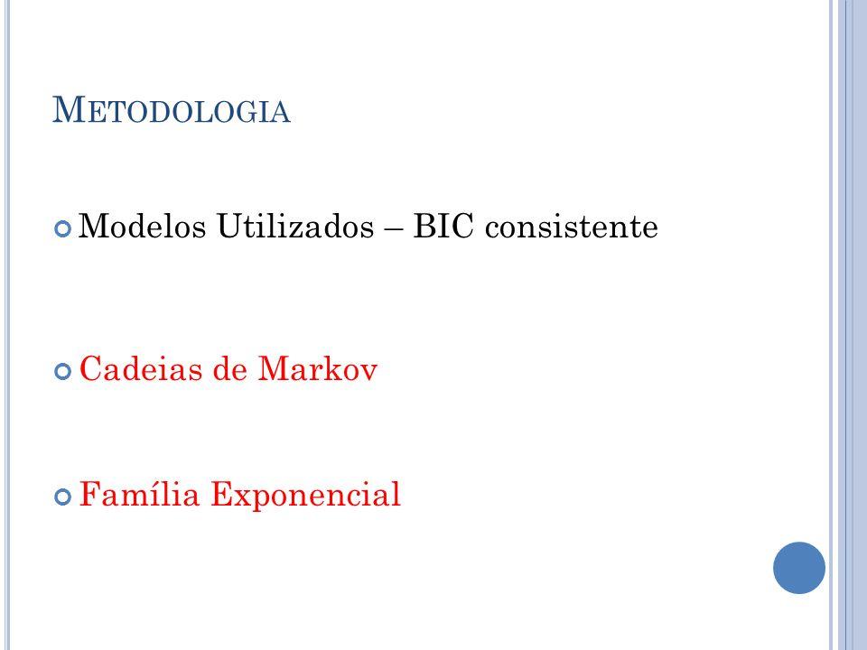 M ETODOLOGIA Modelos Utilizados – BIC consistente Cadeias de Markov Família Exponencial
