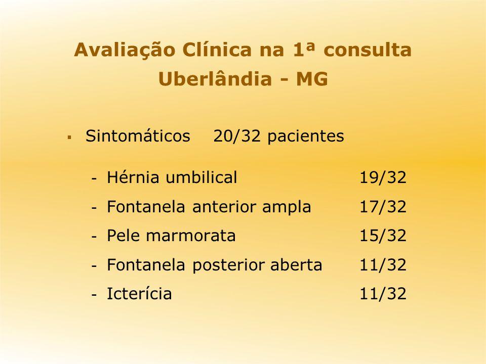 Avaliação Clínica na 1ª consulta Uberlândia - MG Sintomáticos 20/32 pacientes - Hérnia umbilical19/32 - Fontanela anterior ampla17/32 - Pele marmorata