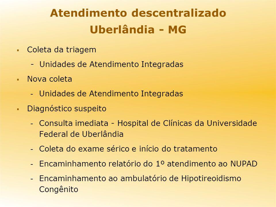 Atendimento descentralizado Uberlândia - MG Coleta da triagem - Unidades de Atendimento Integradas Nova coleta - Unidades de Atendimento Integradas Di