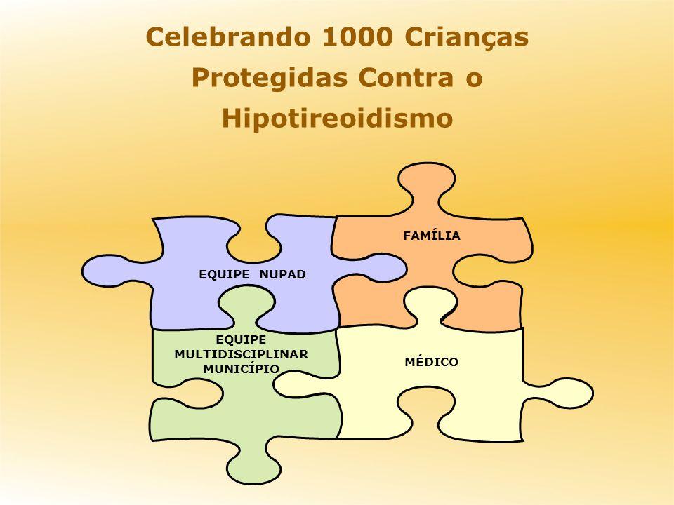 EQUIPE NUPAD FAMÍLIA MÉDICO EQUIPE MULTIDISCIPLINAR MUNICÍPIO Celebrando 1000 Crianças Protegidas Contra o Hipotireoidismo