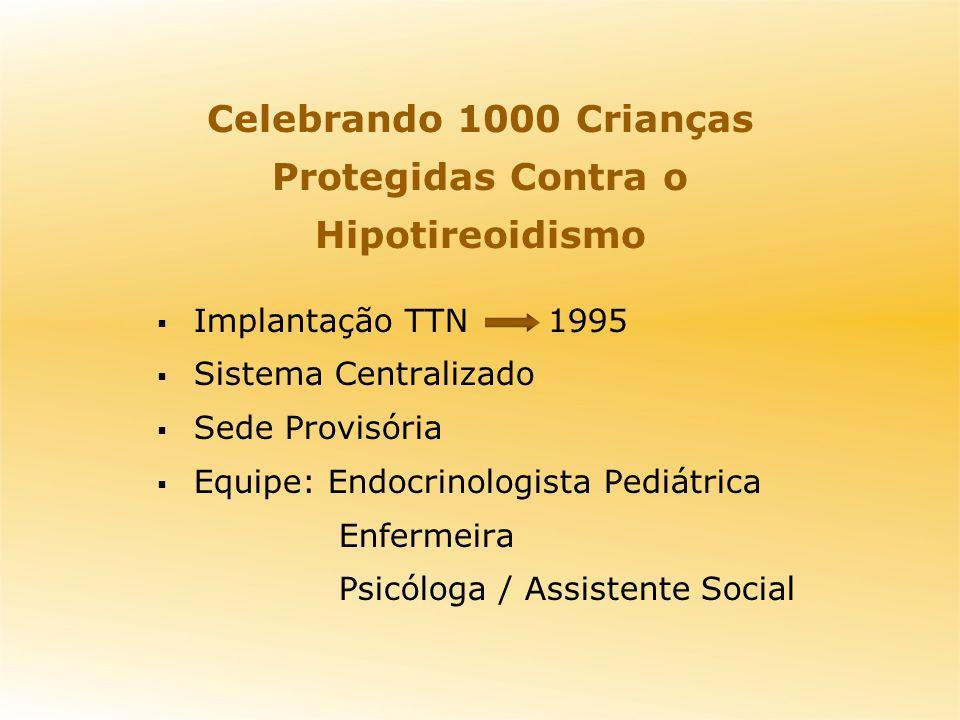Implantação TTN 1995 Sistema Centralizado Sede Provisória Equipe: Endocrinologista Pediátrica Enfermeira Psicóloga / Assistente Social Celebrando 1000 Crianças Protegidas Contra o Hipotireoidismo