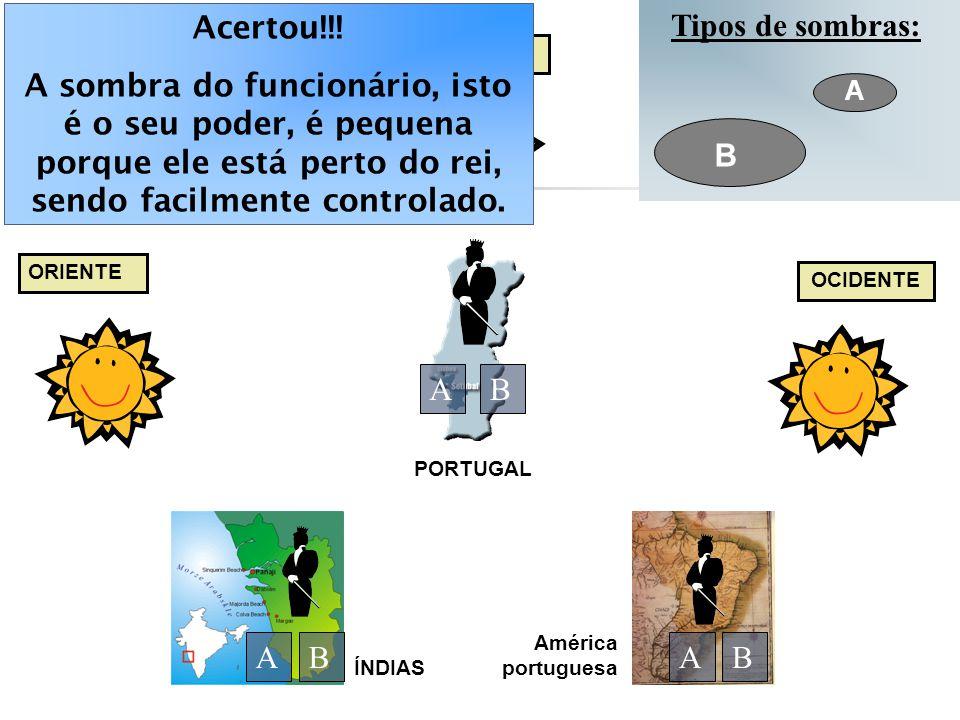 OCIDENTE ORIENTE PORTUGAL ÍNDIAS América portuguesa ZÊNITE Tipos de sombras: A B AB BA AB Clique na opção (A ou B) correspondente à sombra que se proj