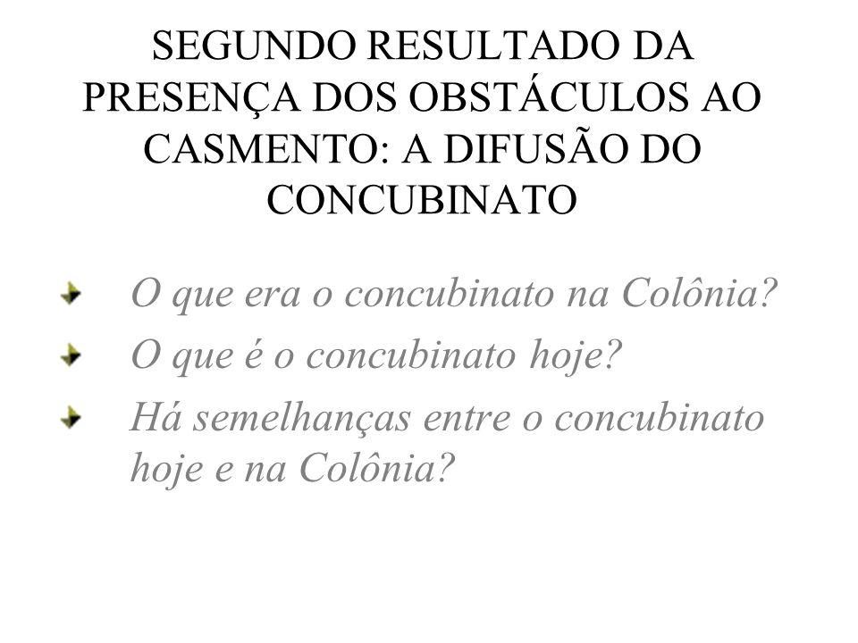 SEGUNDO RESULTADO DA PRESENÇA DOS OBSTÁCULOS AO CASMENTO: A DIFUSÃO DO CONCUBINATO O que era o concubinato na Colônia? O que é o concubinato hoje? Há