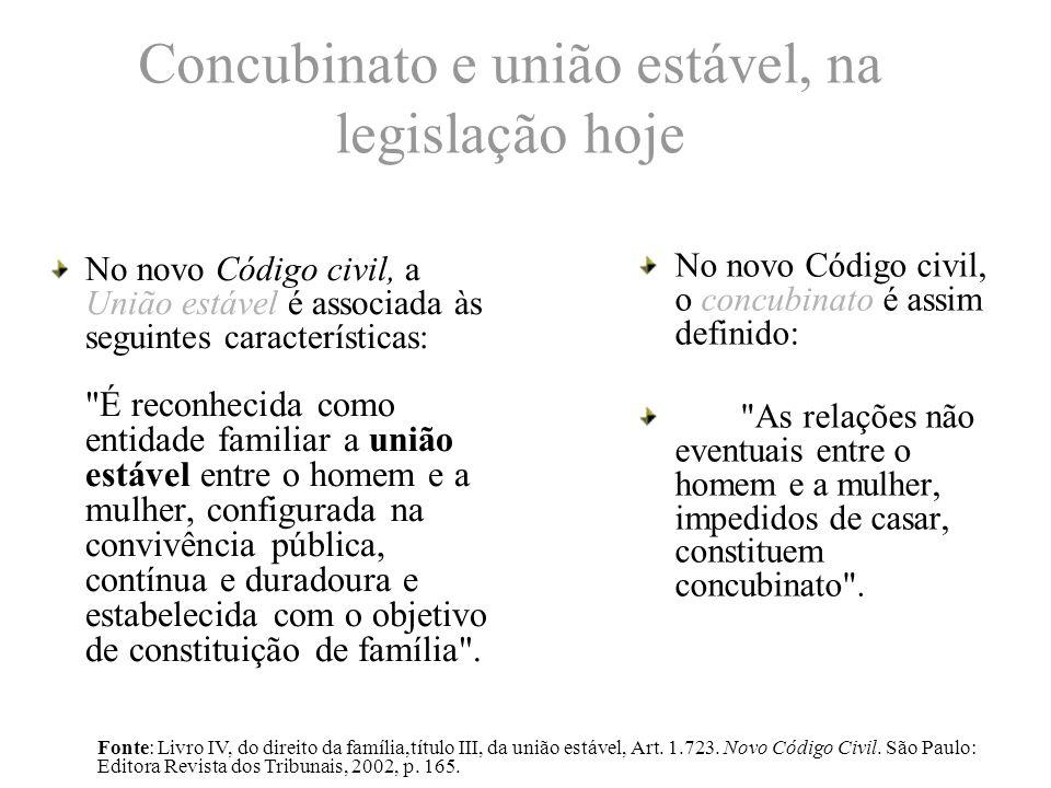 Concubinato e união estável, na legislação hoje No novo Código civil, a União estável é associada às seguintes características: