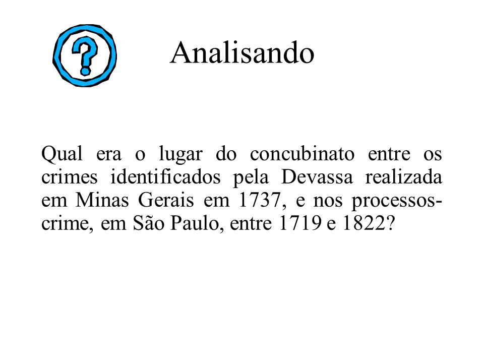 Qual era o lugar do concubinato entre os crimes identificados pela Devassa realizada em Minas Gerais em 1737, e nos processos- crime, em São Paulo, en