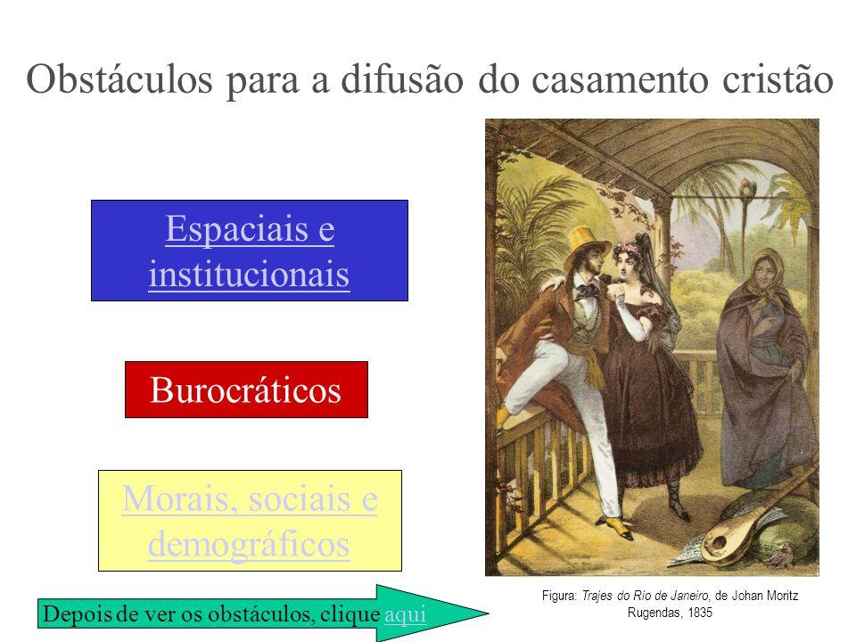 Obstáculos para a difusão do casamento cristão Espaciais e institucionais Burocráticos Figura: Trajes do Rio de Janeiro, de Johan Moritz Rugendas, 183