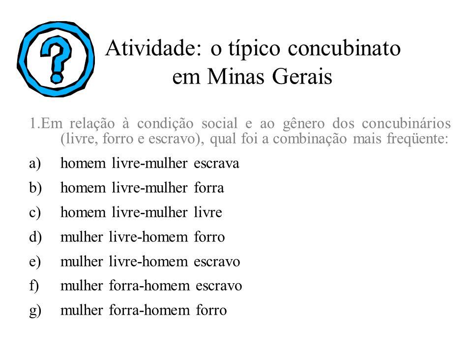 Atividade: o típico concubinato em Minas Gerais 1.Em relação à condição social e ao gênero dos concubinários (livre, forro e escravo), qual foi a comb
