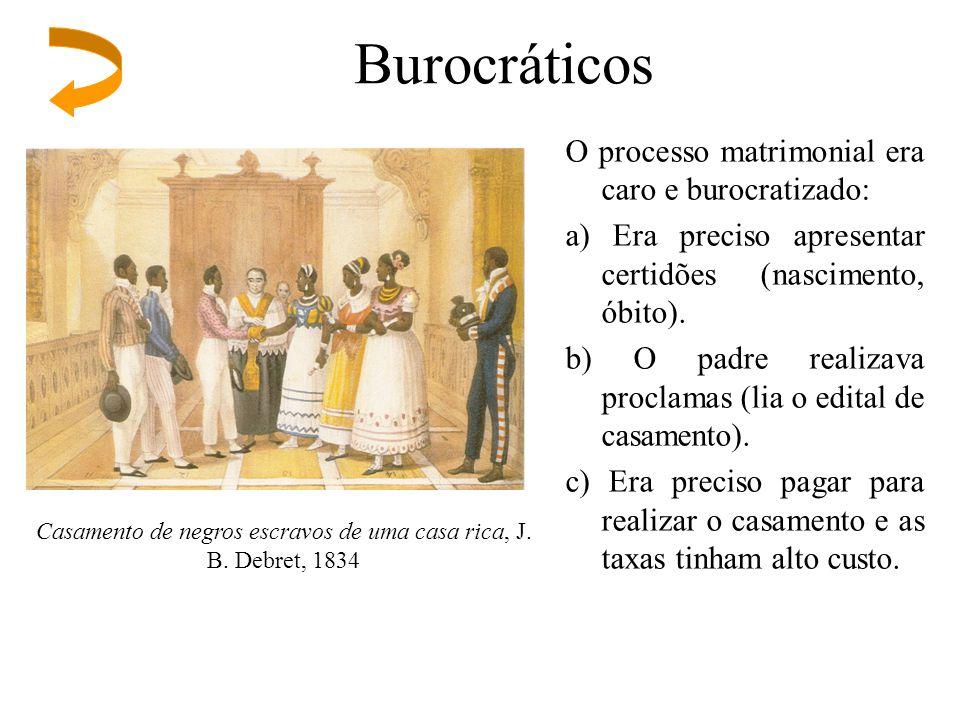 Burocráticos O processo matrimonial era caro e burocratizado: a) Era preciso apresentar certidões (nascimento, óbito). b) O padre realizava proclamas