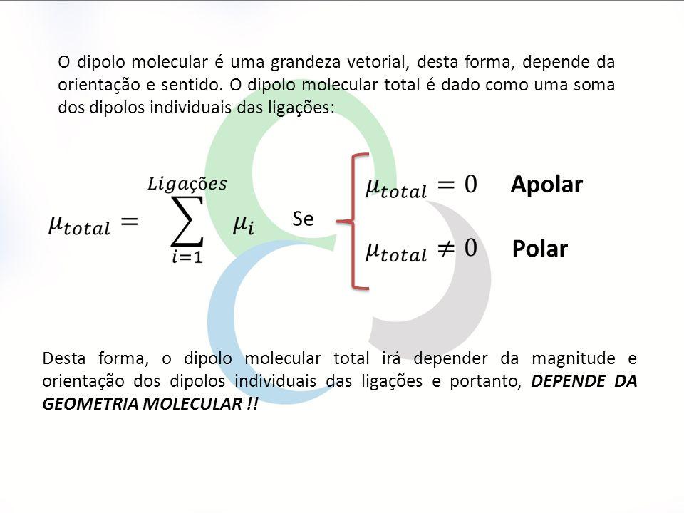O dipolo molecular é uma grandeza vetorial, desta forma, depende da orientação e sentido.