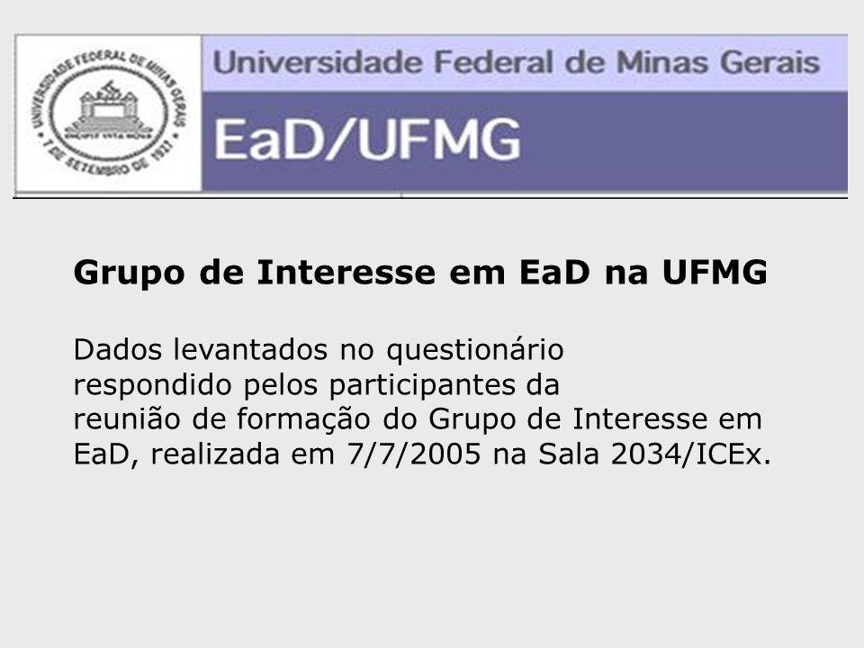 Grupo de Interesse em EaD na UFMG Dados levantados no questionário respondido pelos participantes da reunião de formação do Grupo de Interesse em EaD,