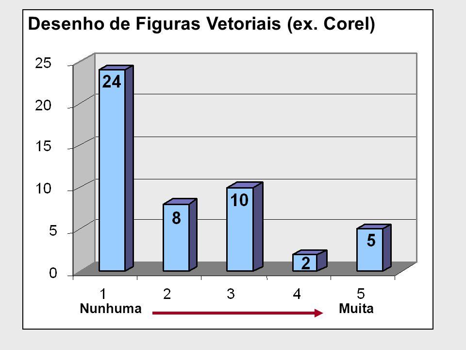 Desenho de Figuras Vetoriais (ex. Corel) NunhumaMuita