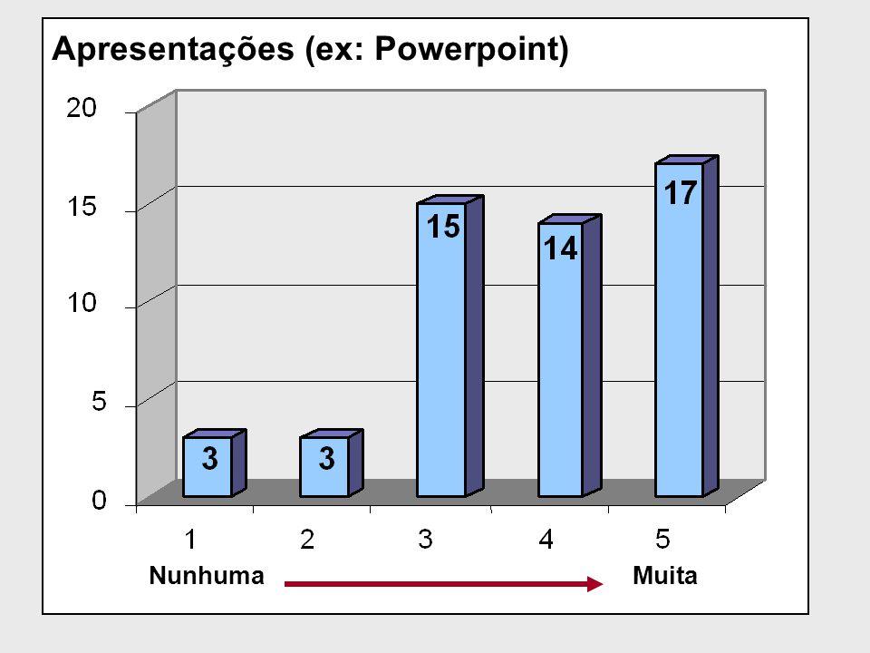 Apresentações (ex: Powerpoint) NunhumaMuita