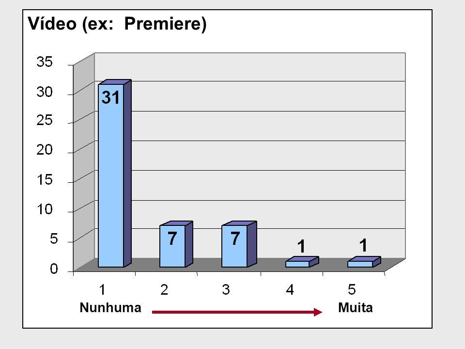 Vídeo (ex: Premiere) NunhumaMuita