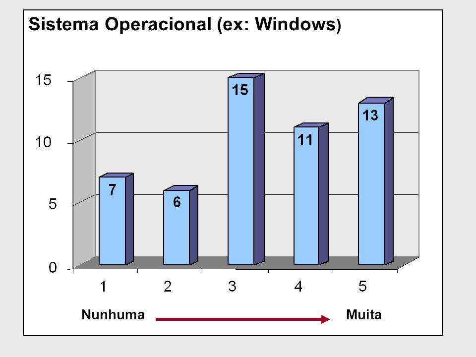 Sistema Operacional (ex: Windows ) NunhumaMuita