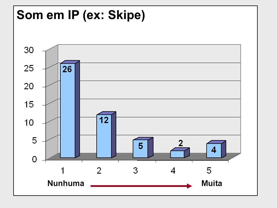 Som em IP (ex: Skipe) NunhumaMuita