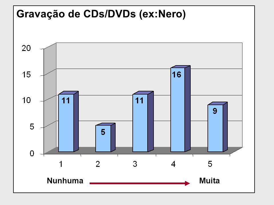 Gravação de CDs/DVDs (ex:Nero) NunhumaMuita