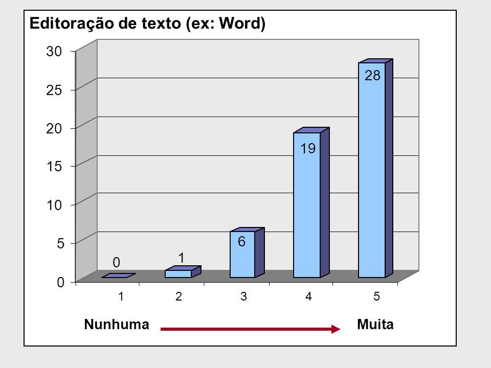 Editoração de texto (ex: Word) 0 1 6 19 28 0 5 10 15 20 25 30 NunhumaMuita 1 2 3 4 5