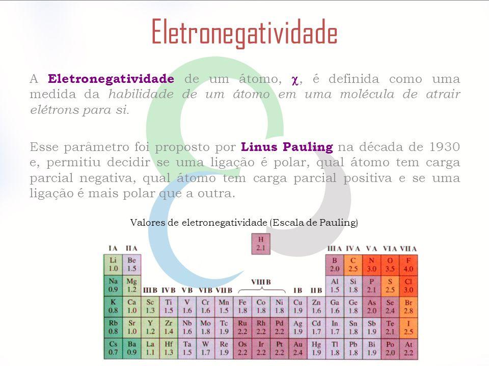 Eletronegatividade O elemento que apresenta a maior eletronegatividade é o flúor, = 4,0, e o elemento que apresenta a menor eletronegativiade é o césio, = 0,7.