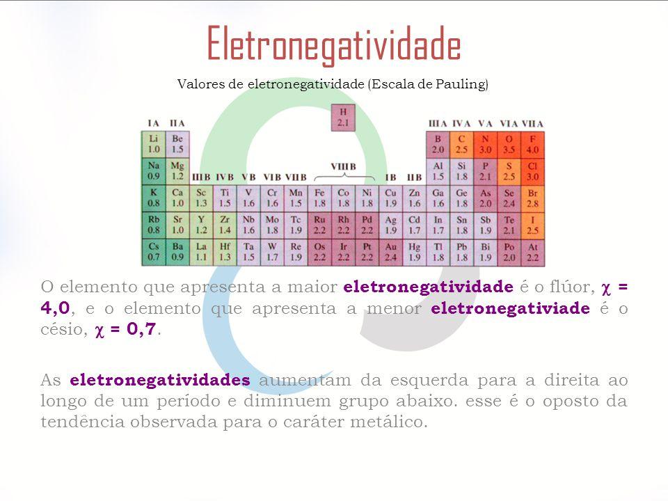 Eletronegatividade O elemento que apresenta a maior eletronegatividade é o flúor, = 4,0, e o elemento que apresenta a menor eletronegativiade é o cési