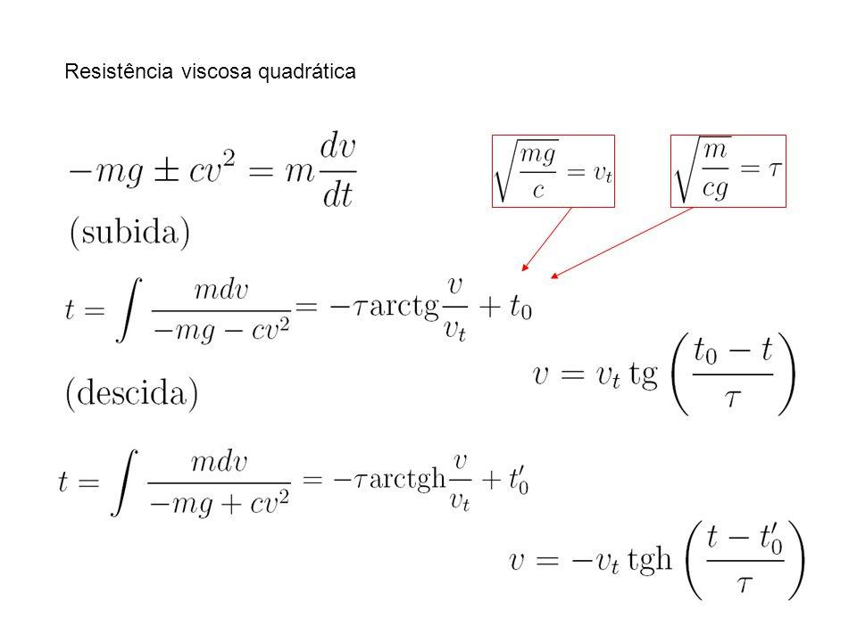 Resistência viscosa quadrática
