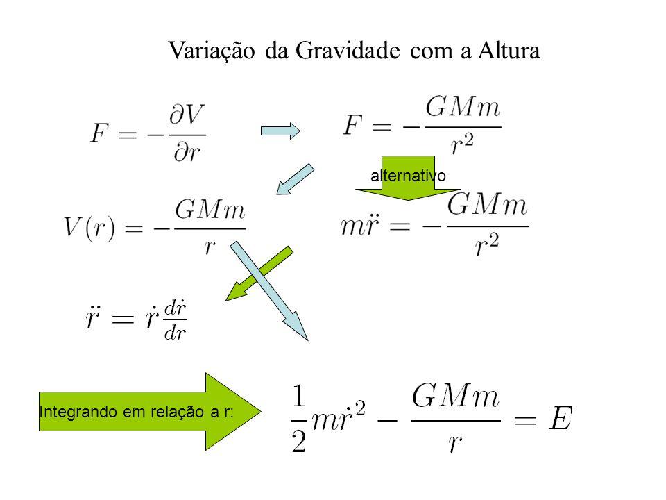 Variação da Gravidade com a Altura alternativo Integrando em relação a r: