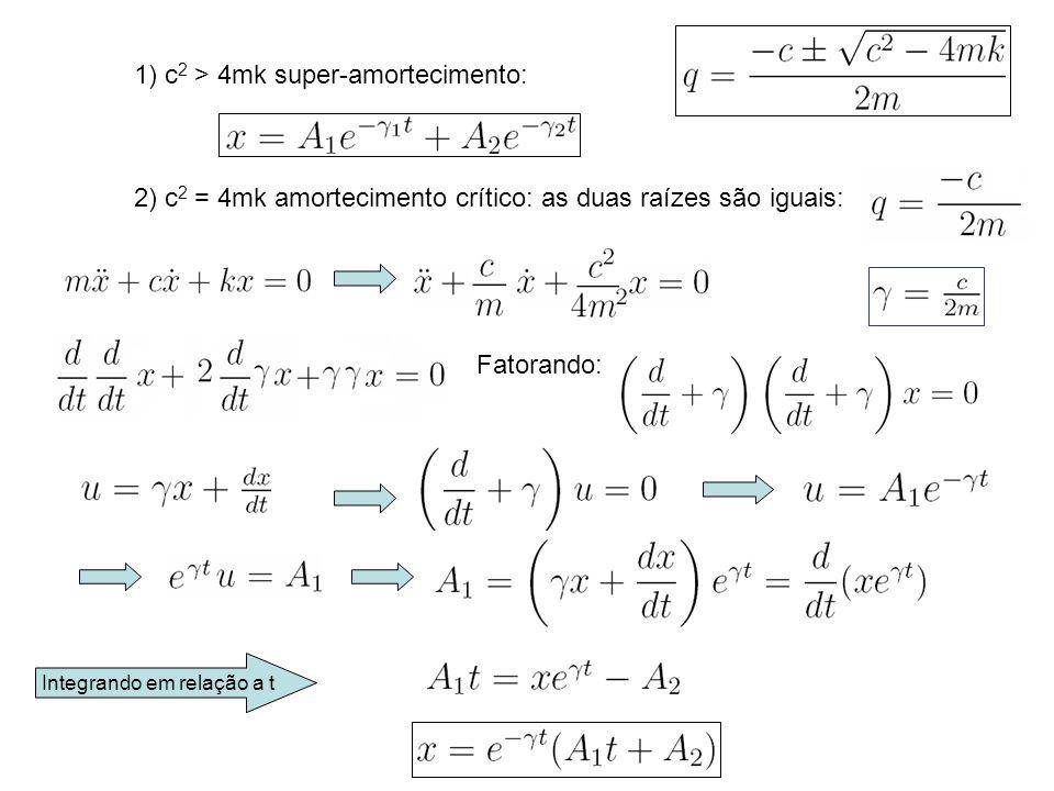 1) c 2 > 4mk super-amortecimento: 2) c 2 = 4mk amortecimento crítico: as duas raízes são iguais: Fatorando: Integrando em relação a t