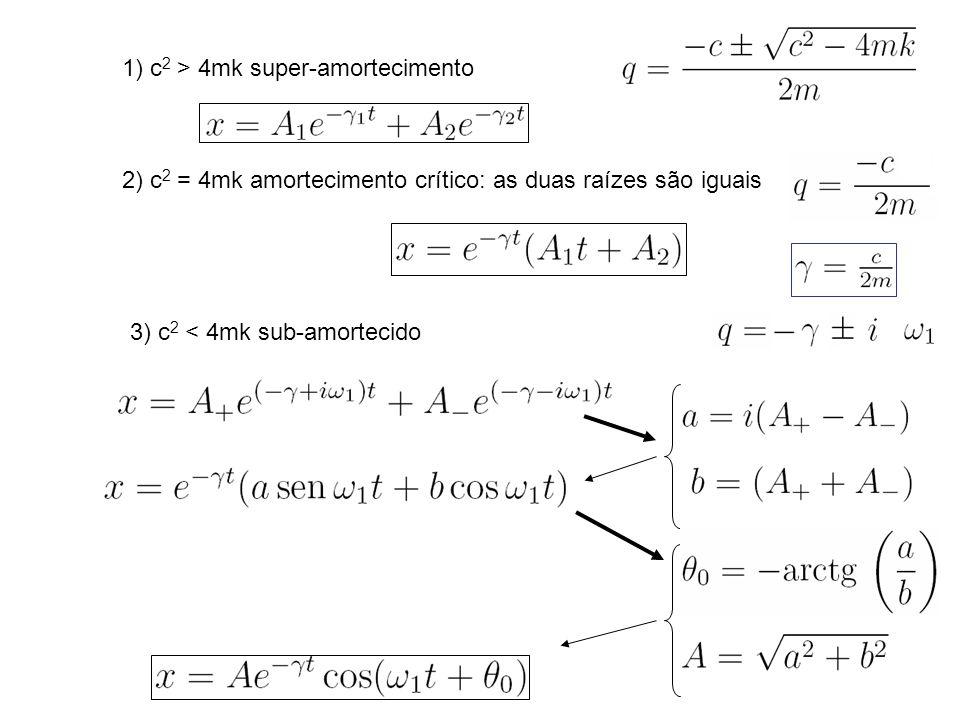 1) c 2 > 4mk super-amortecimento 2) c 2 = 4mk amortecimento crítico: as duas raízes são iguais 3) c 2 < 4mk sub-amortecido