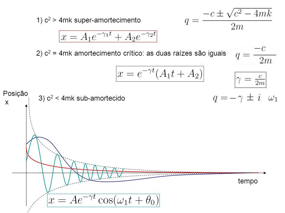 1) c 2 > 4mk super-amortecimento 2) c 2 = 4mk amortecimento crítico: as duas raízes são iguais 3) c 2 < 4mk sub-amortecido tempo Posição x