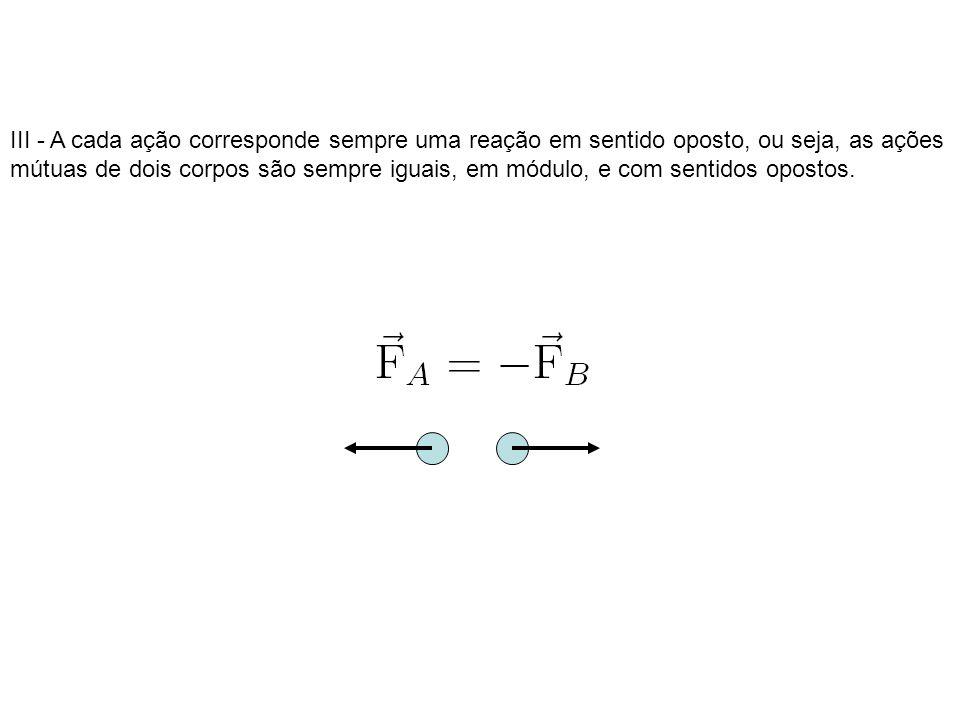 III - A cada ação corresponde sempre uma reação em sentido oposto, ou seja, as ações mútuas de dois corpos são sempre iguais, em módulo, e com sentido