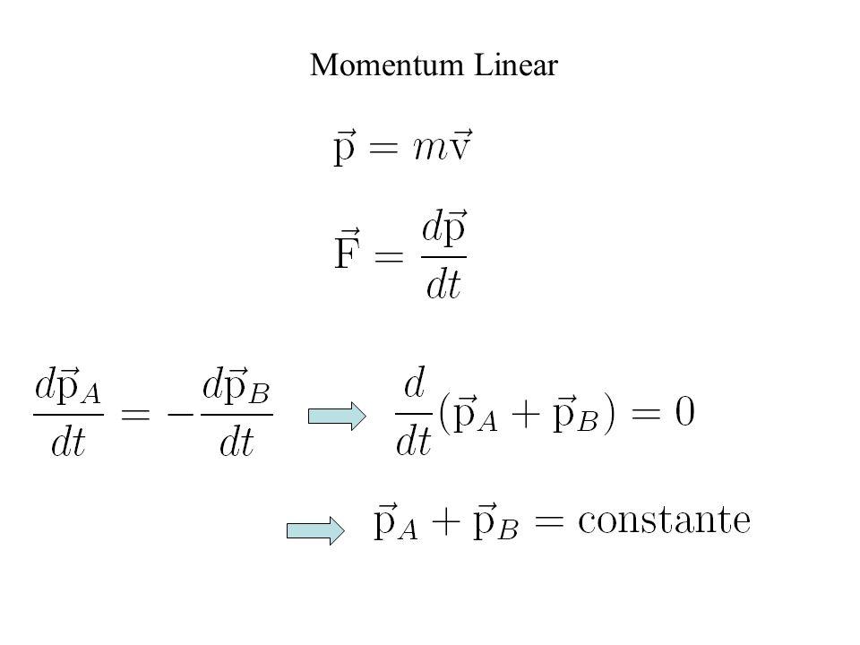 Momentum Linear