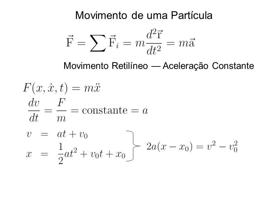 Movimento de uma Partícula Movimento Retilíneo Aceleração Constante