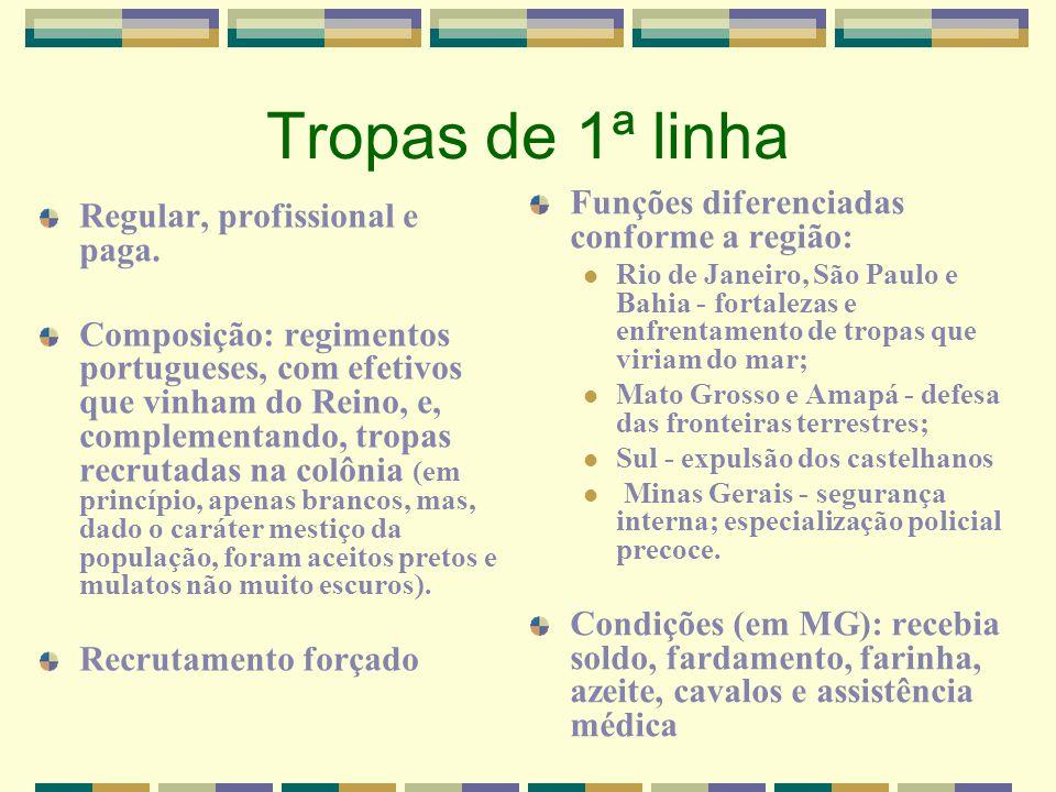 Tropas de 1ª linha Regular, profissional e paga. Composição: regimentos portugueses, com efetivos que vinham do Reino, e, complementando, tropas recru