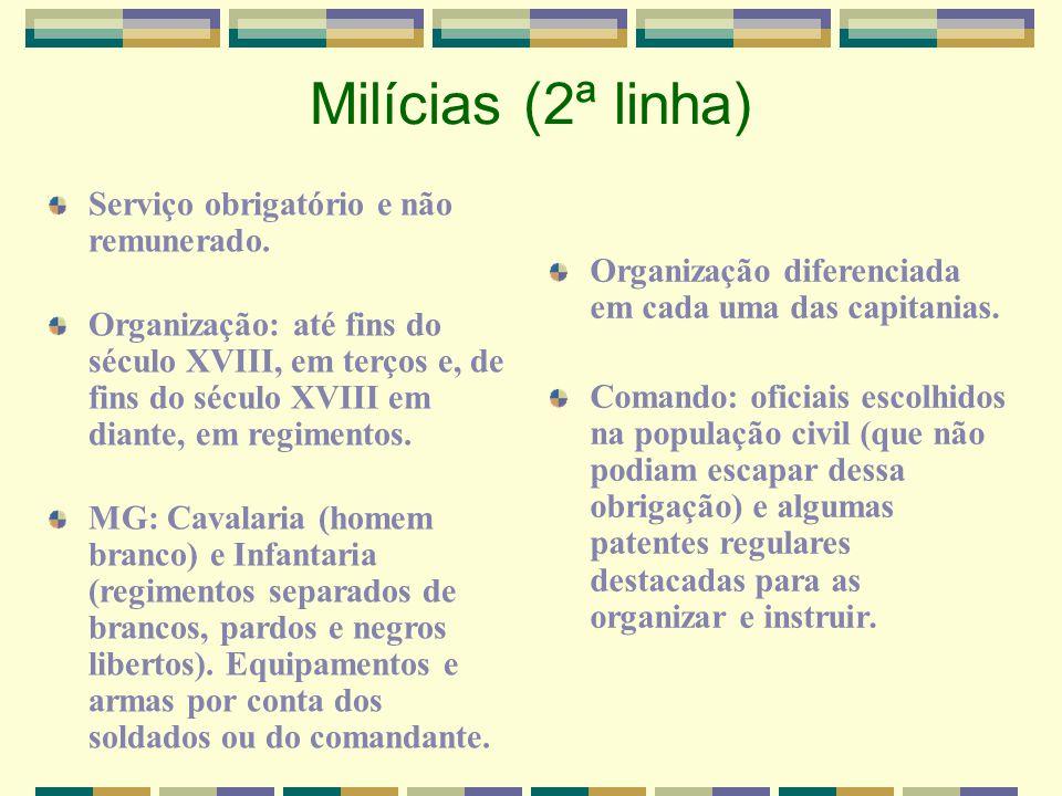 Milícias (2ª linha) Serviço obrigatório e não remunerado. Organização: até fins do século XVIII, em terços e, de fins do século XVIII em diante, em re