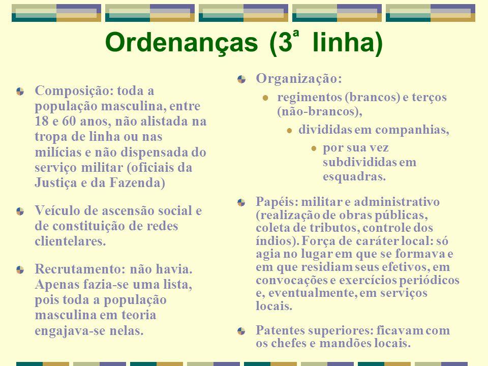 Ordenanças (3 ª linha) Composição: toda a população masculina, entre 18 e 60 anos, não alistada na tropa de linha ou nas milícias e não dispensada do