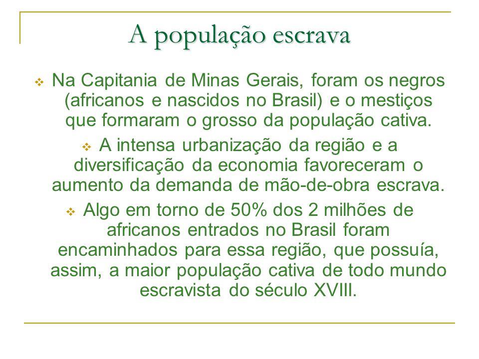 A população escrava Na Capitania de Minas Gerais, foram os negros (africanos e nascidos no Brasil) e o mestiços que formaram o grosso da população cativa.