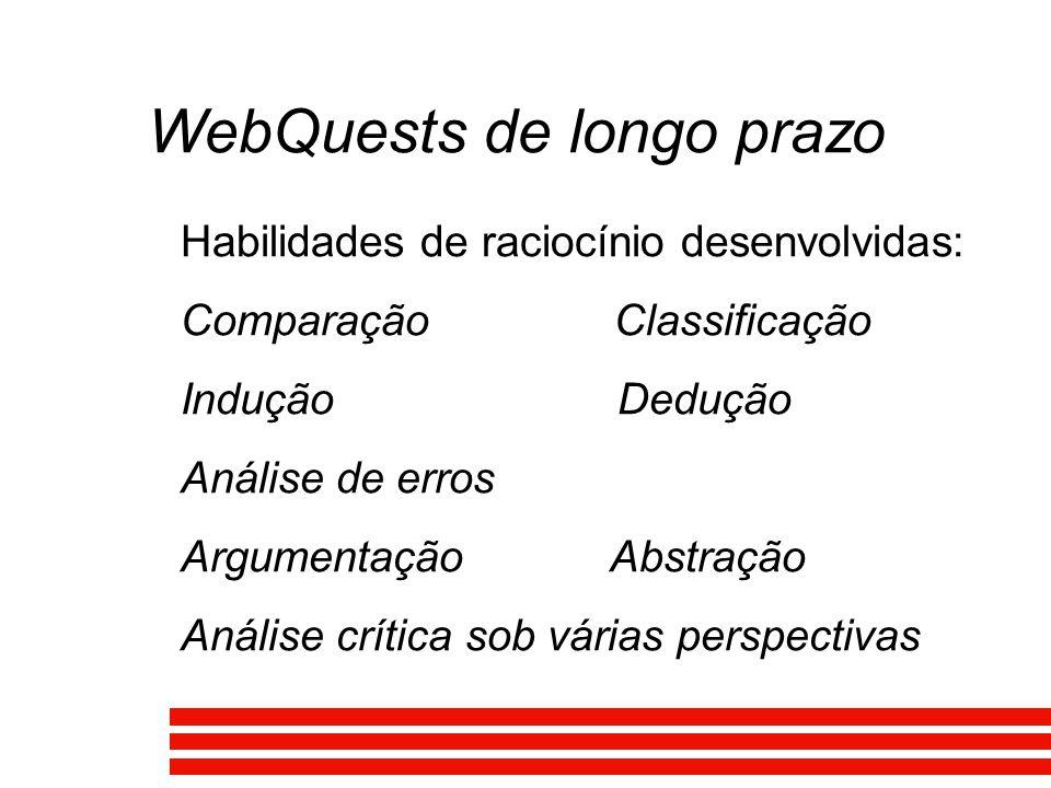 Habilidades de raciocínio desenvolvidas: Comparação Classificação Indução Dedução Análise de erros Argumentação Abstração Análise crítica sob várias perspectivas WebQuests de longo prazo