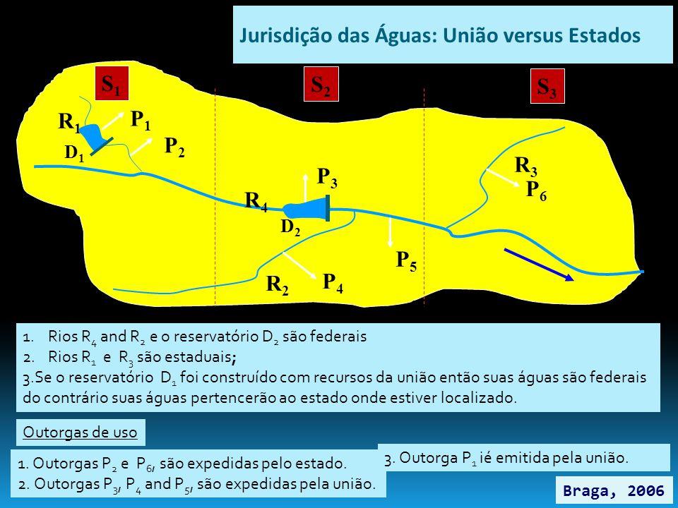 S1S1 S2S2 S3S3 JURISDICTION 1.Rios R 4 and R 2 e o reservatório D 2 são federais 2.Rios R 1 e R 3 são estaduais; 3.Se o reservatório D 1 foi construíd