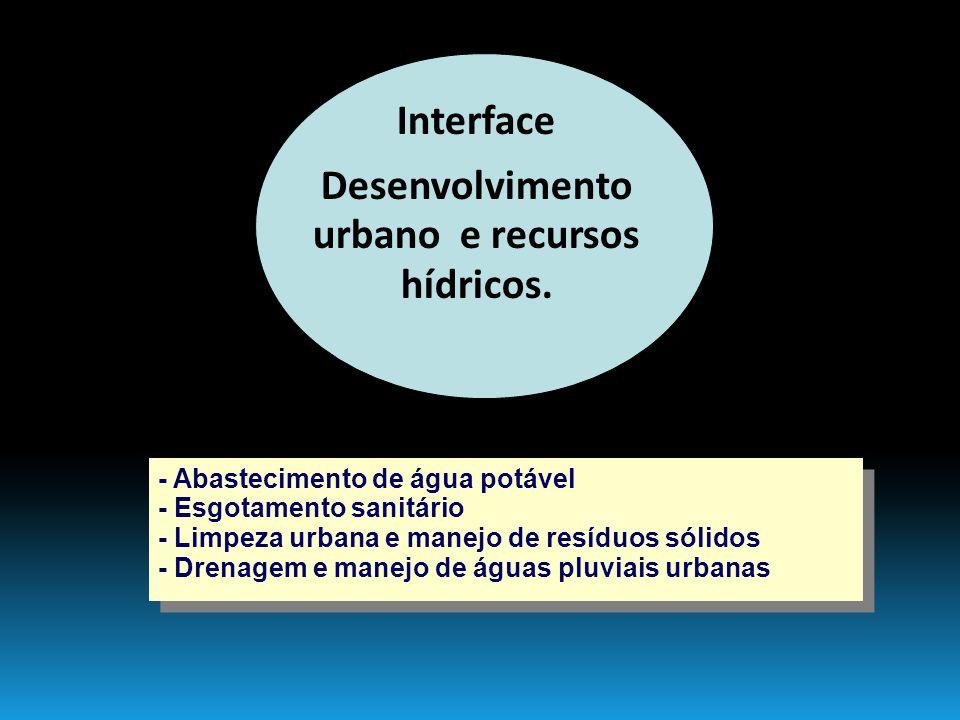 - Abastecimento de água potável - Esgotamento sanitário - Limpeza urbana e manejo de resíduos sólidos - Drenagem e manejo de águas pluviais urbanas -