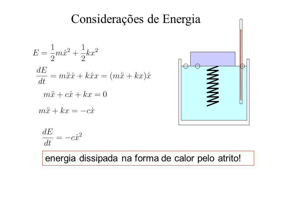 Considerações de Energia energia dissipada na forma de calor pelo atrito!