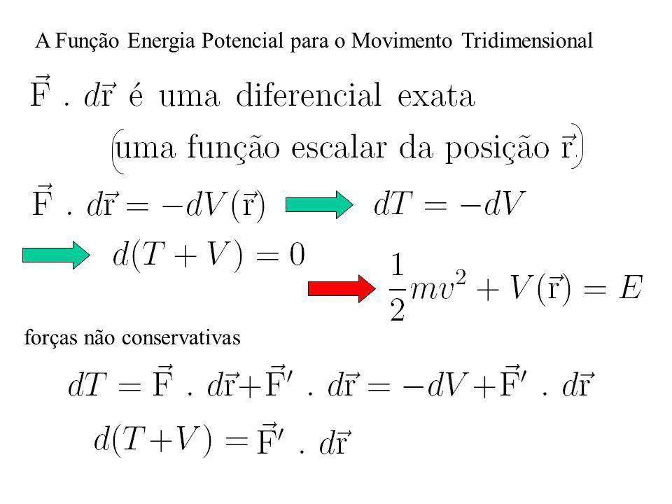 A Função Energia Potencial para o Movimento Tridimensional forças não conservativas