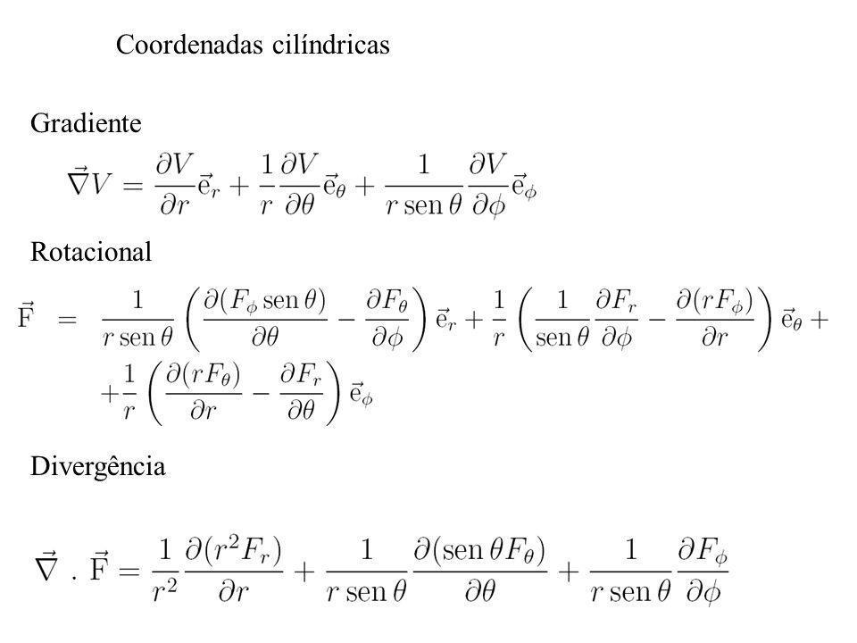 Gradiente Rotacional Divergência Coordenadas cilíndricas