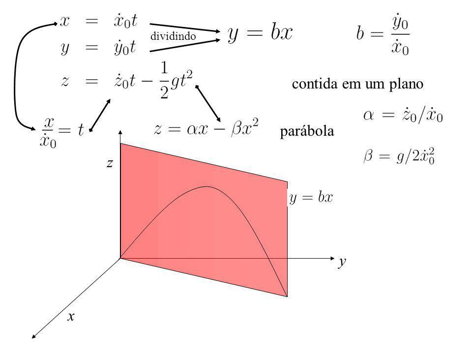 contida em um plano dividindo parábola y x z