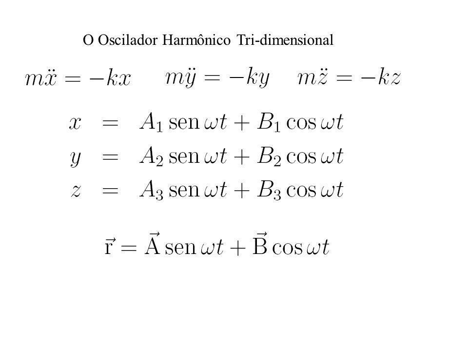 O Oscilador Harmônico Tri-dimensional
